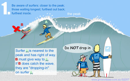 surfriders_code_drop_in