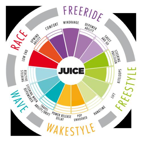 Juice14