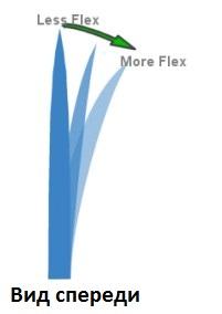 finflex